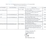 kemahasiswaan Monitoring dan Evaluasi PMW nama TIM